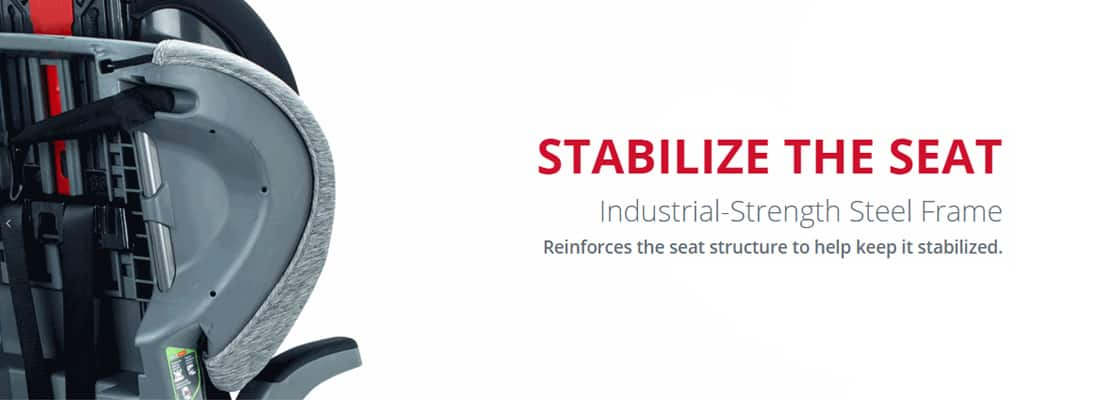 Stabilize the Seat_1100 x0400px